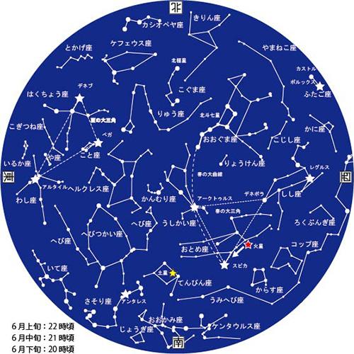 6月星図カラー