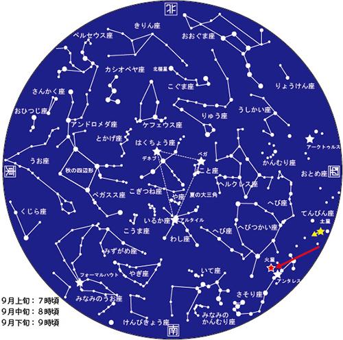 9月星図カラー