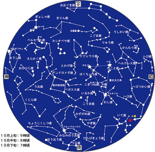 10月星図