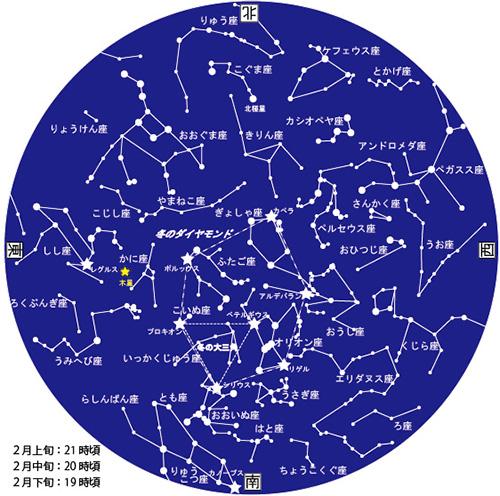 月星図|今月の星空|多摩六都科 ...