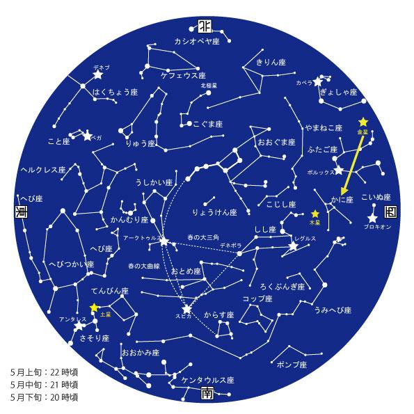 2015.5月星図カラー