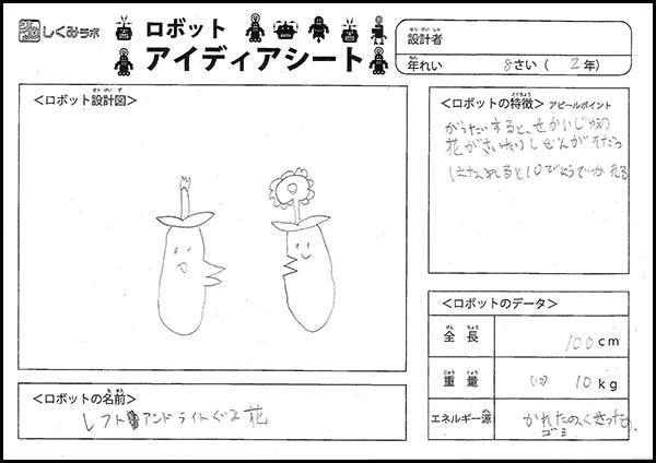 レフトアンドライトぐみ花 - コピー