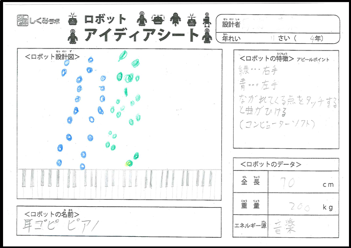耳コピピアノ