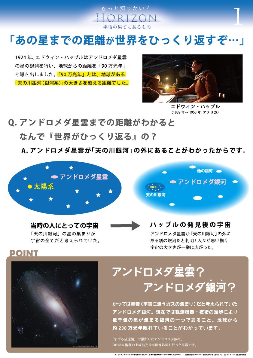 1.ハッブル(WEB)