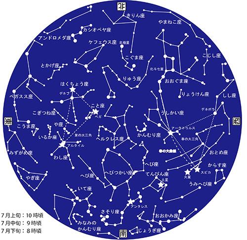 7月星図カラー