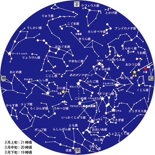 3月星図カラー