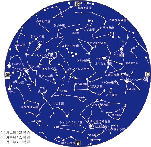 11月星図カラー2