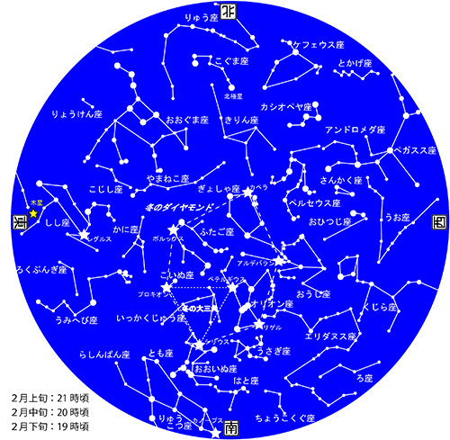 2月星図カラー