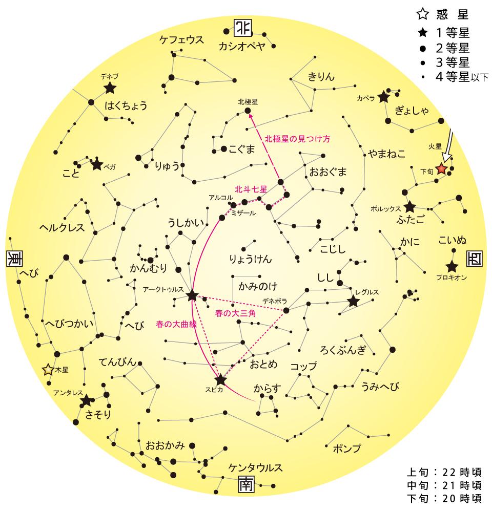 今月の星空 | Starry Sky