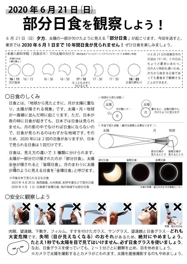 20200621日食解説 表