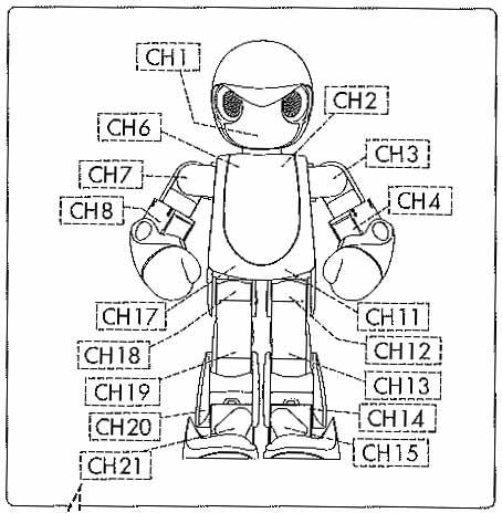 サーボモーター配置図