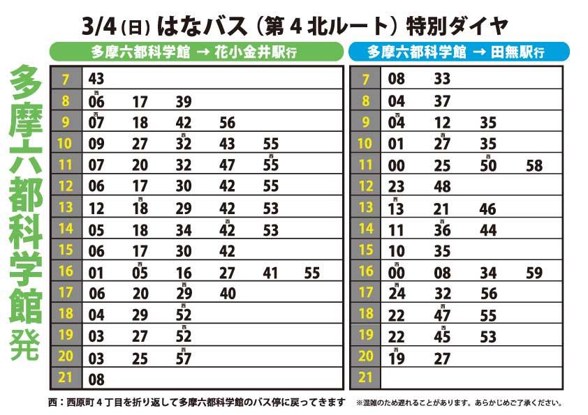 はなバス増便(ロクト発)2018