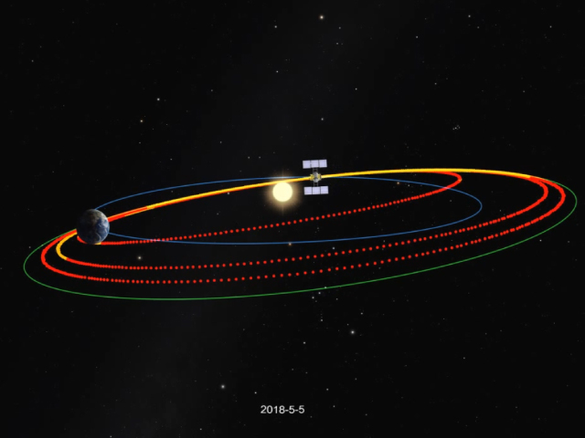 はやぶさ2軌道2
