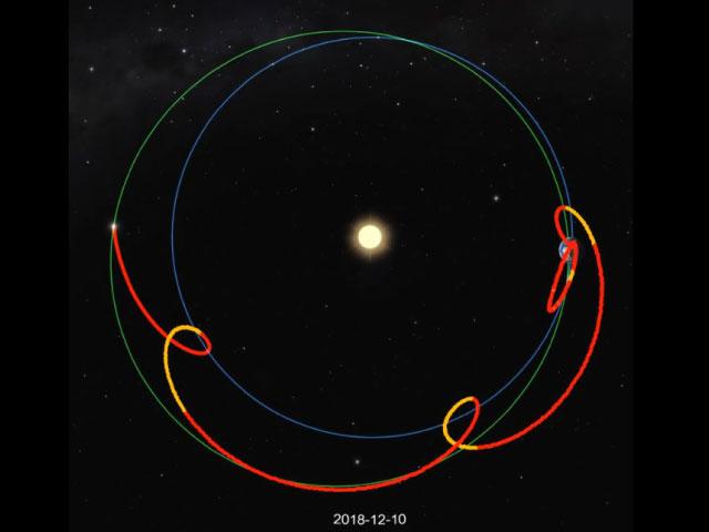 はやぶさ2軌道3